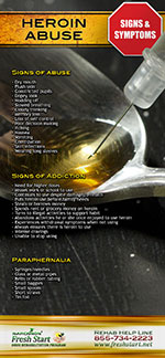 Alcohol Abuse and Addiction Signs and Symptoms